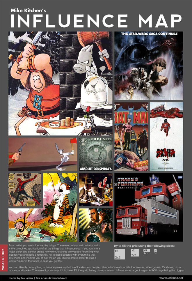 Mike Kitchen's Influence Map